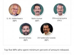 Karnataka Mps Who Have Spent The Most On Welfare