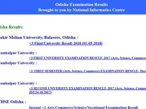 Sambalpur University +3 final year results declared