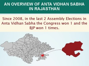 Rajasthan Elections Key Facts About Anta