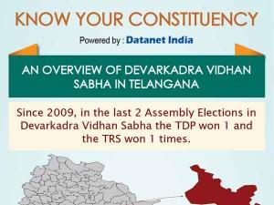 Telangana Elections Important Facts About Devarkadra