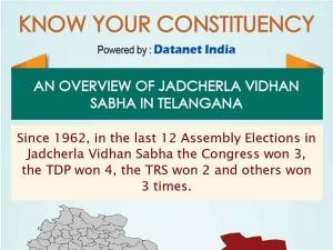 Telangana Elections Important Facts About Jadcherla