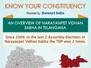 Telangana Elections Important Facts About Narayanpet