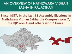 Rajasthan Elections Key Facts About Nathdwara