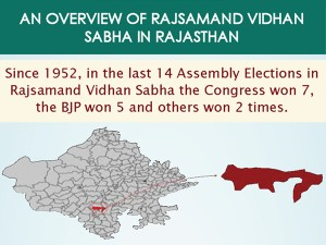 Rajasthan Elections Key Facts About Rajsamand