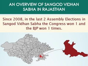 Rajasthan Elections Key Facts About Sangod