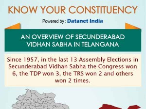 Telangana Elections Important Facts About Secunderabad