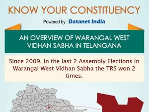 Telangana Elections Important Facts About Warangal West