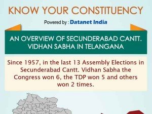 Telangana Elections Important Facts About Secunderabad Cantonment