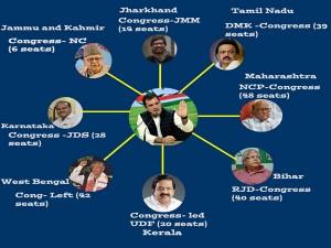 Lok Sabha Polls 2019 Congress And Allies Set To Retrace Upa 1 Alliance