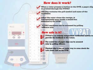 What Is Vvpat How Does It Work