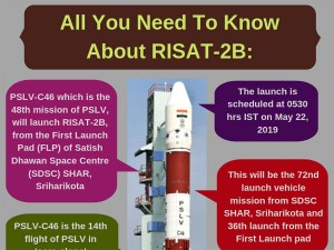 Isro Pslv C46 All You Need To Know About Risat 2b