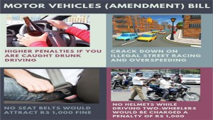 Govt Approves Motor Vehicles Amendment Bill Things You Need To Know