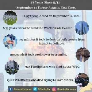 18 Years Since 9 11 Remembering What Happened On September 11