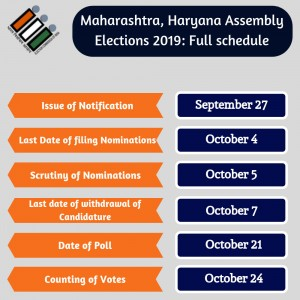 Harayana Maharashtra Assembly Elections 2019 Heres The Schedule