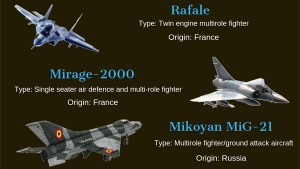 From Rafale To Tejas Fighter Aircrafts Of The Indian Air Force