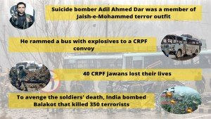 Forget Valentine S Day 40 Crpf Soldiers Lost Their Lives On February 14