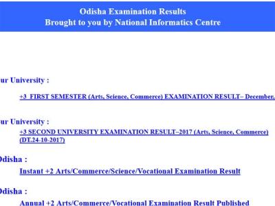 Odisha Sambalpur University