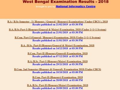How to check Calcutta University BA, BSc