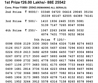 Nagaland Lotteries today results: Dear Flamingo Evening results