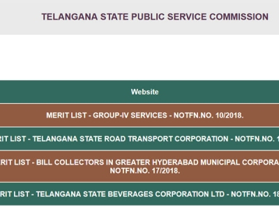 Telangana TSPSC Group IV results