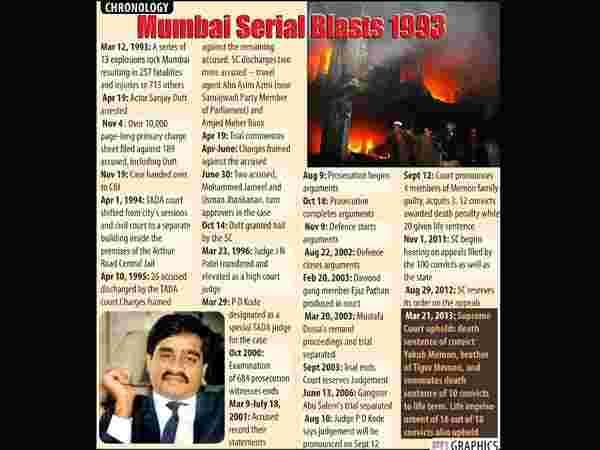 Sanjay Dutt Jailed | Bombay Blasts 1993 | Pictures | Priya