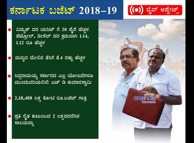 Karnataka Budget Session 2018-19