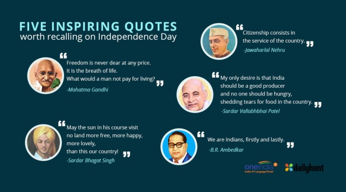 Infographics: Independence Day Infographics