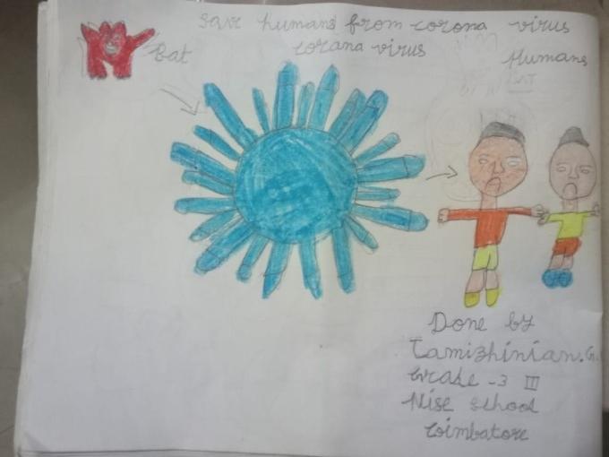 Corona Crisis What Kids Think