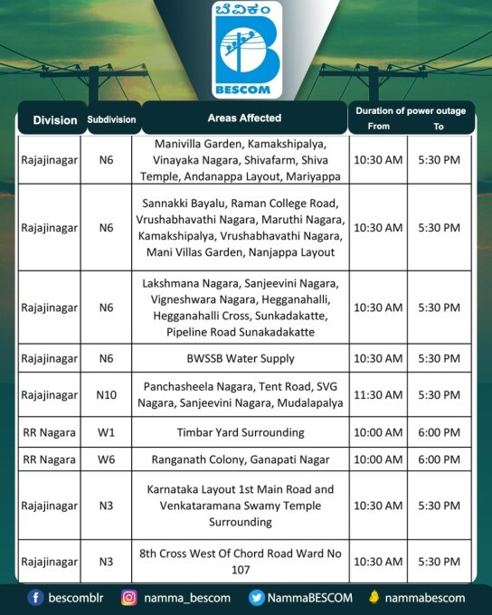 List Of Areas To Be Affected Due Power Cut In Bengaluru
